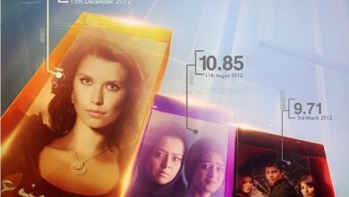Photo of درباره محبوبیت سریالهای ترکیهای در پاکستان؛ صنعت سینمای ترکیه شبهقاره را هم درمینوردد؟